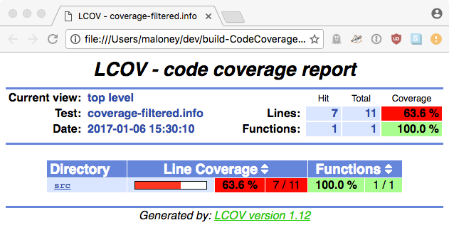 lcov Code Coverage Results